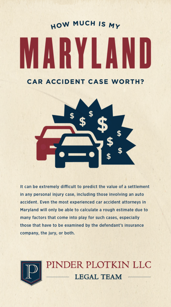 how much is my maryland car accident case worth