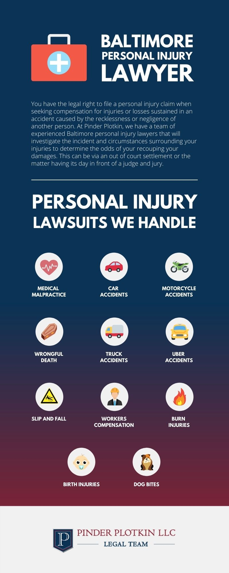 Baltimore Personal Injury Lawyer Infographic