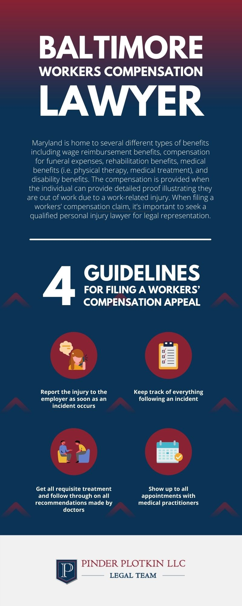 Baltimore Workers Compensation Lawyer Infographic